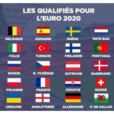 Den europæiske cup er afsluttet 20 hold, Holland vendte tilbage til den nye hær